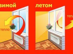 Энергосберегающие пластиковые окна
