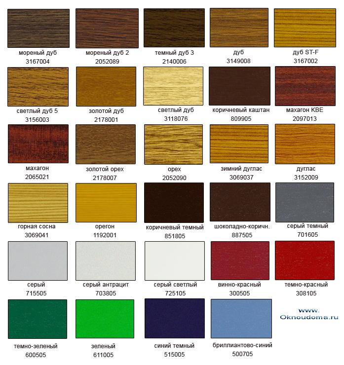 Выбор цвета под ламинирование окна