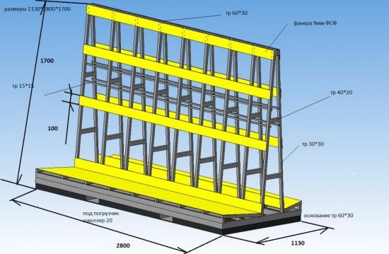Общая схема Пирамиды