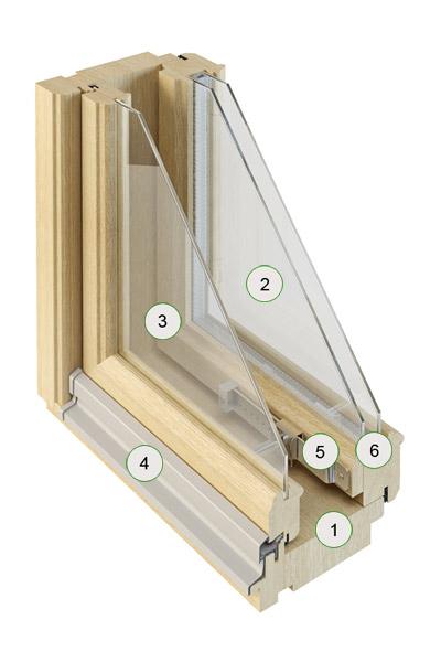 Специфика финского окна