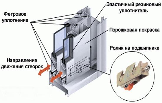 Балконное остекление балконов алюминиевым профилем