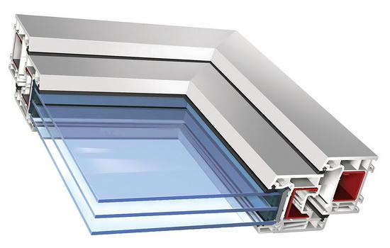 ПВХ окна с тройным стеклопакетом