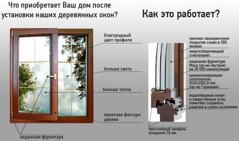 Установить деревянный стеклопакет