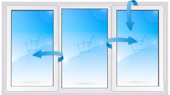 Как выглядит трехстворчатое окно