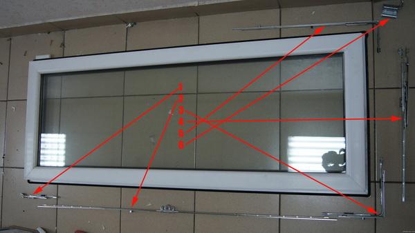 Расположение фурнитуры в пластиковом окне
