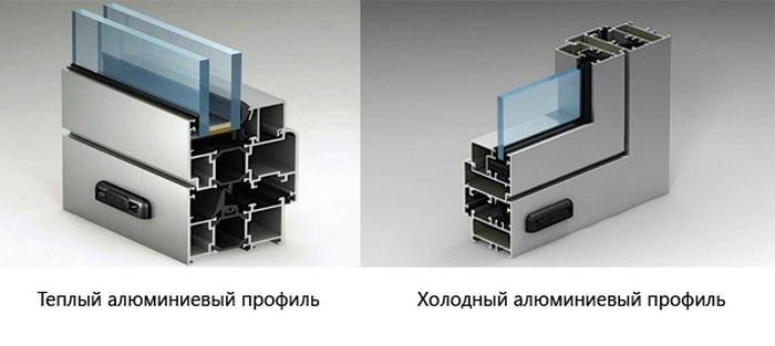 Различие между теплыми и алюминиевыми профилями