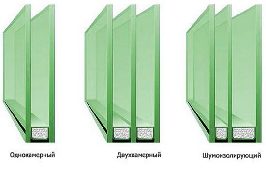 В чем заключается различие между стеклопакетами
