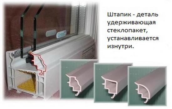 Штапик на ПВХ окне