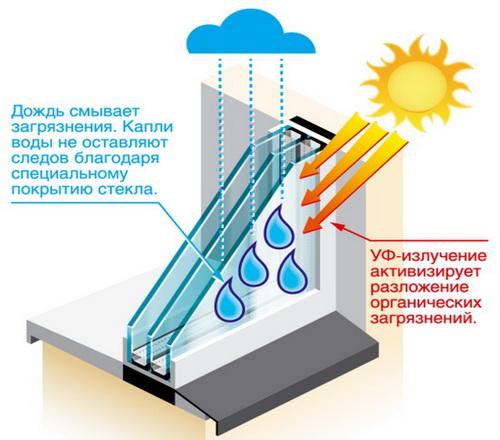 1м2 битумной фундамента гидроизоляции мастики расход на