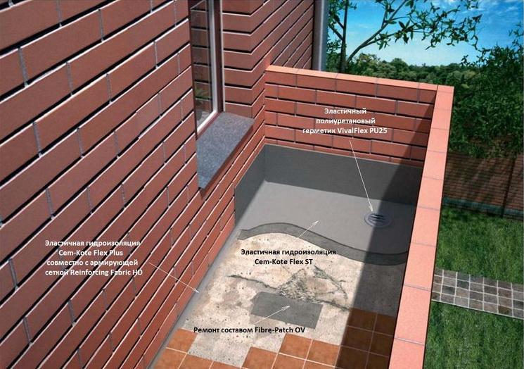 Как проводить гидроизоляцию балкона