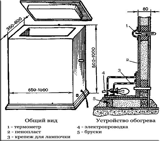 Схема самодельного балконного погребка