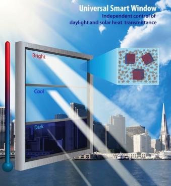 Технические характеристики смарт-стекла