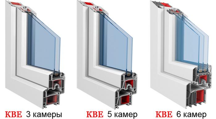 Типы оконных конструкций с отличием по профилю