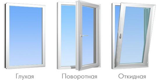Варианты открывания современных окон